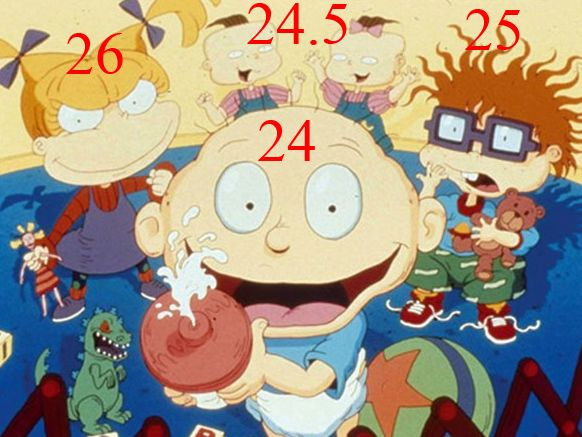 And this is how old the Rugrats would be if they were real people. | 43 Things That Will Actually Make You Feel Old
