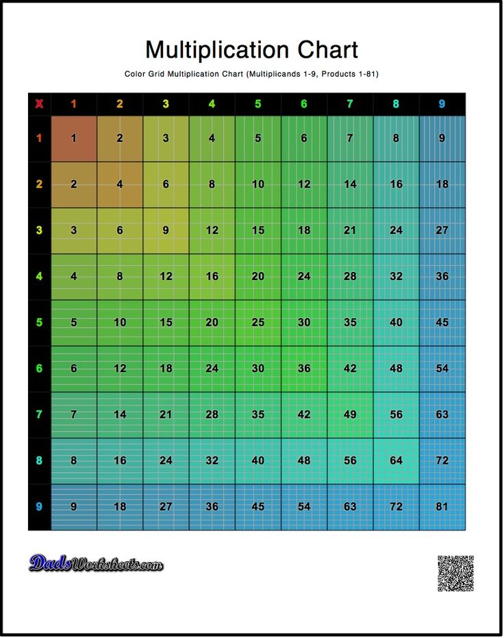 Suffix Ment Worksheet Pdf Die Besten  Multiplikationstabelle   Ideen Auf Pinterest  Operations On Rational Numbers Worksheet Excel with Ground Hog Day Worksheets Excel Multiplication Table Worksheet Multiplication Charts In A Variety Of  Formats Including Color And Black And White Variations Bill Nye Planets Worksheet Pdf