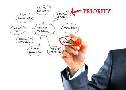 For Profit Generation Seek online Marketing Consultant In Sydney