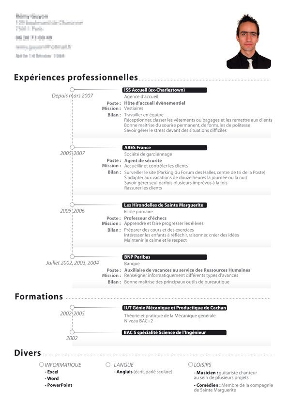 curriculum vitae and resumes