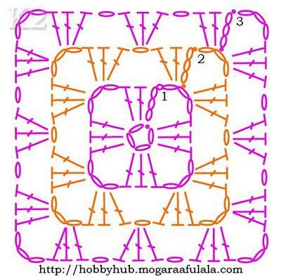 mattonelle | Piccole Creazioni All'uncinetto