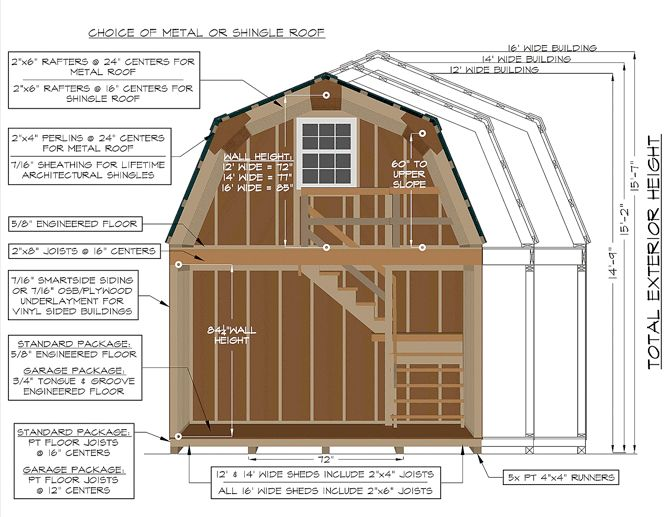 Construction specifications on a 2 story gambrel barn from Small shed roof house plans