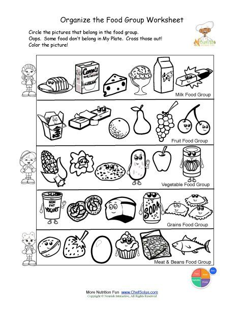 Free food groups printable nutrition education worksheet- Kids learn about the USDA Food Pyramid food groups- students will identify the foods in each food group, circle food group foods and color the nutrition theme pictures.