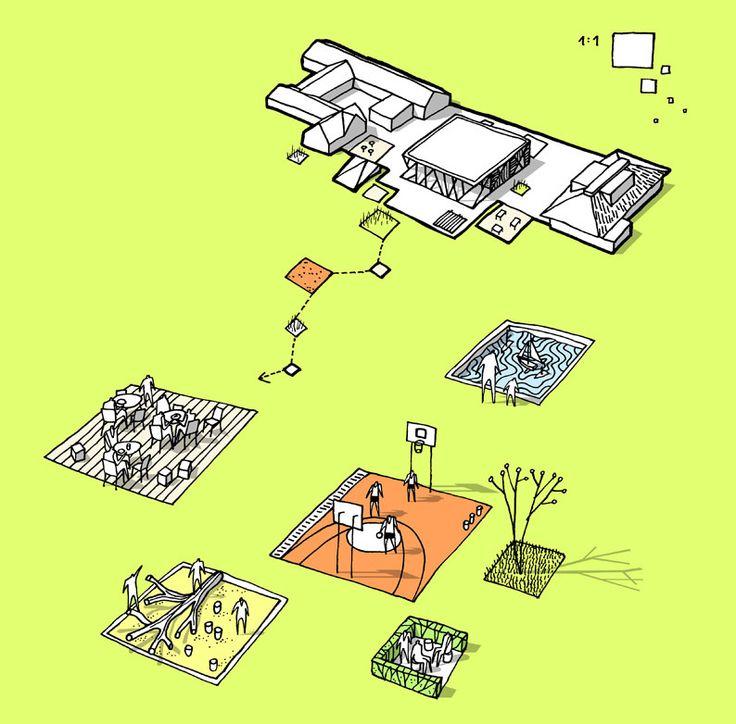 Diagram, outdoor squares (Image: CEBRA)