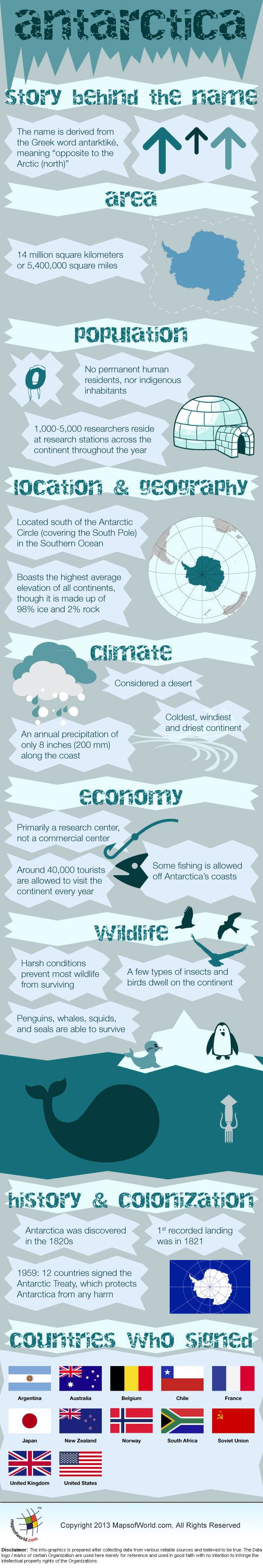 Nice blogpost about Infographic of Antarctica Facts by mowpages