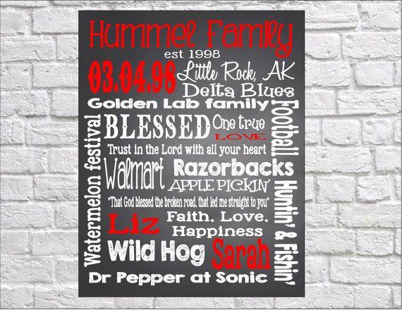 Chalk art, subway art, family art, Personalized family chalk art DIGITAL PDF on Etsy, $20.00