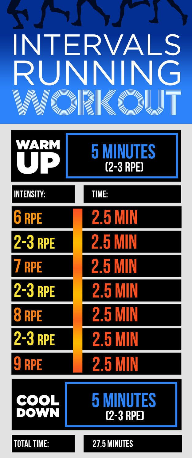 Short Intervals | 9 Running Workouts You Can Do In 30 Minutes Or Less