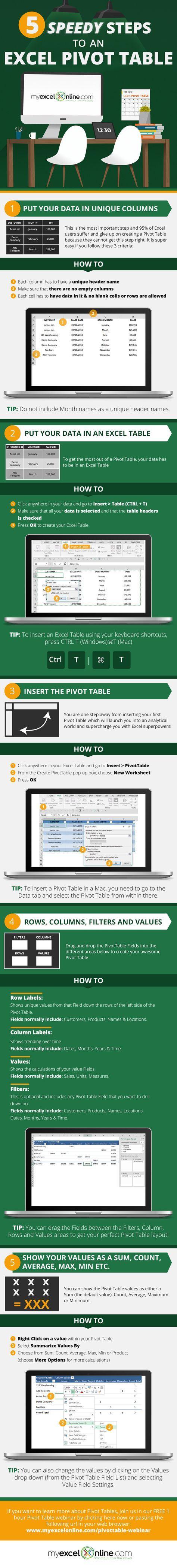 Wunderbar Excel Geschäftsvorlage Ideen - Entry Level Resume Vorlagen ...