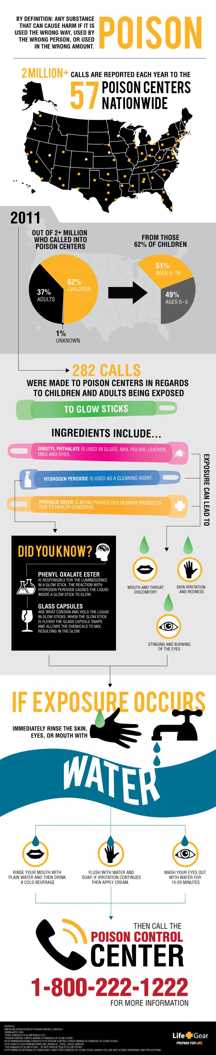 Chemical Glow Sticks - Info Graphics