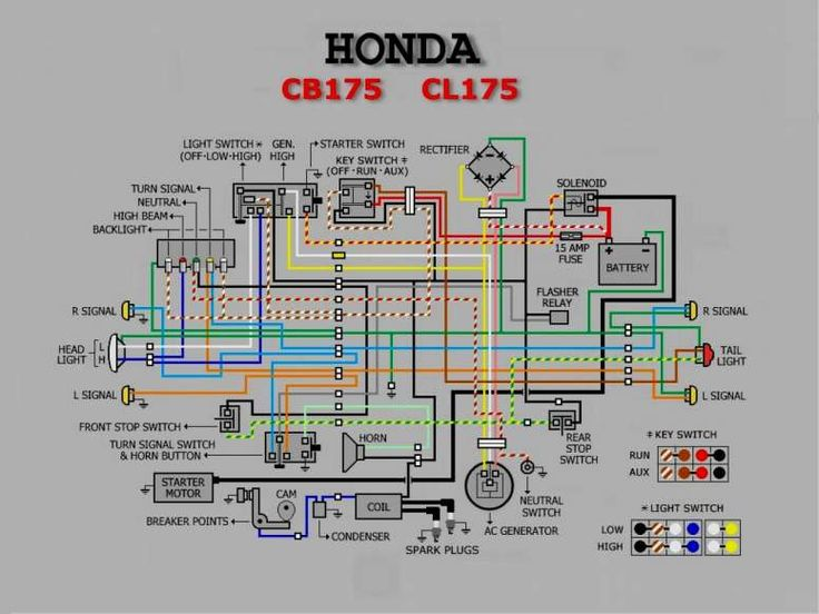 Honda Motorcycle Electrical Diagram And Interested