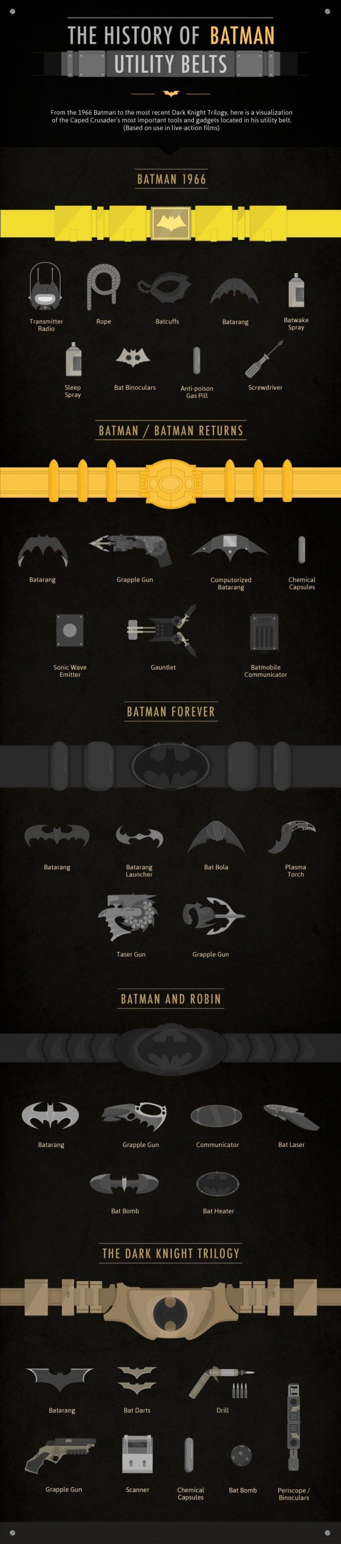 Infographic: The History of Batman's Utility Belt — GeekTyrant