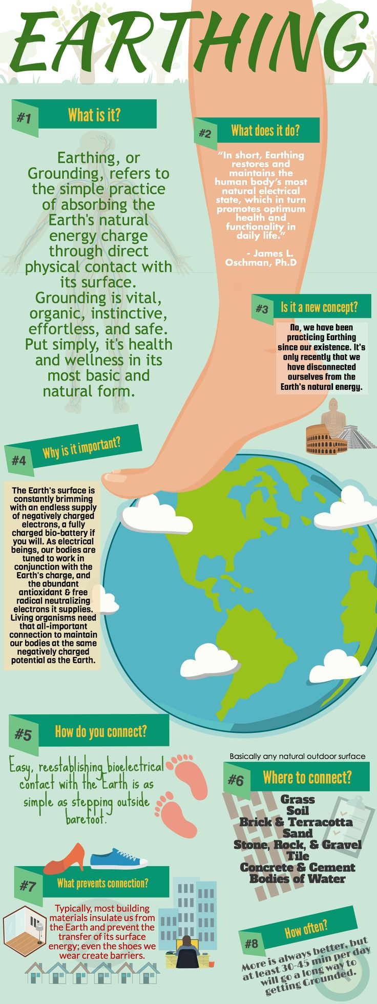 Earthing Infographic