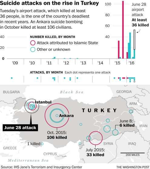 June 29, 2016:     Istanbul airport bombing: What we know so far