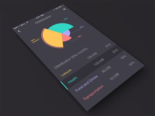 Stunning Mobile #App Designs Featuring Graphs & Charts | Lenus.me