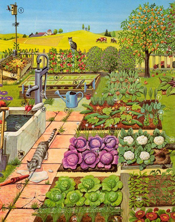 Kitchen potager garden | Gemüsegarten. A lovely puzzle I made many times with my children.