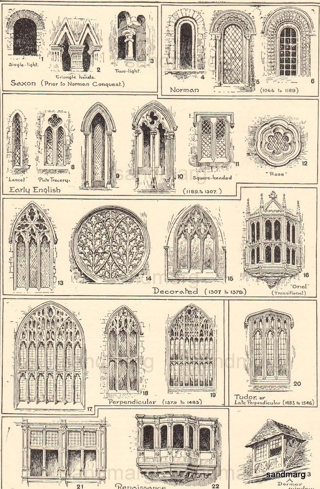 1906 Types Of Windows Middle Ages Tudor Renaissance