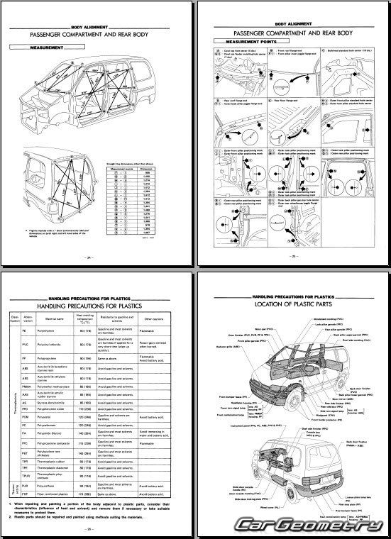 Serena C23 Repair Manual