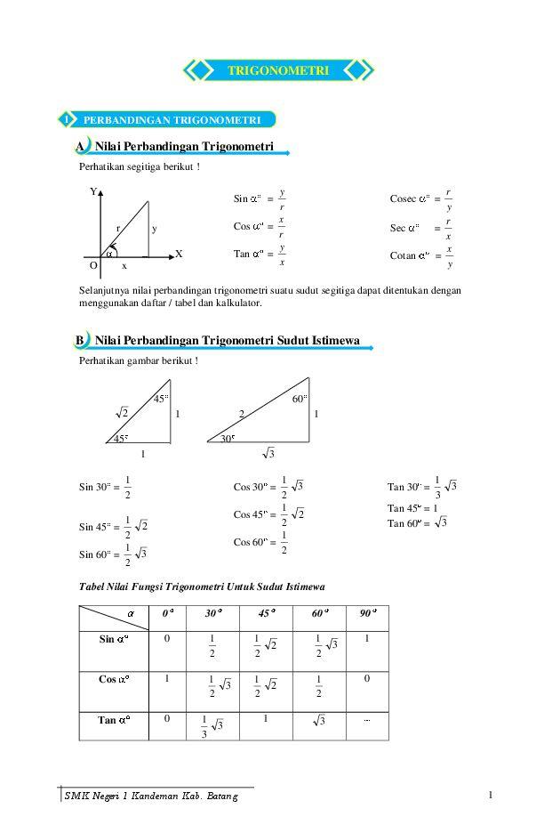 Rumus Trigonometri Jumlah Dan Selisih Dua Sudut A Rumus Trigonometri Untuk Jumlah Dan Selisih Dua Sudut