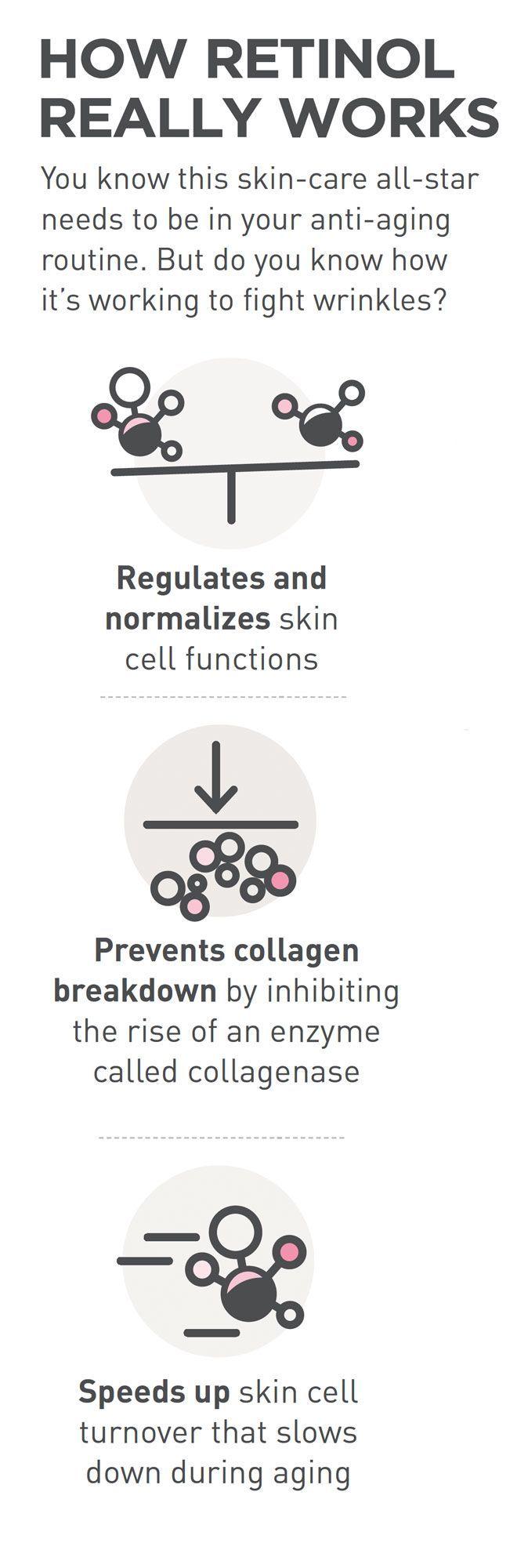 How Retinol really works - Dermarie Retinol Wrinkle Repair Anti-aging Night Cream