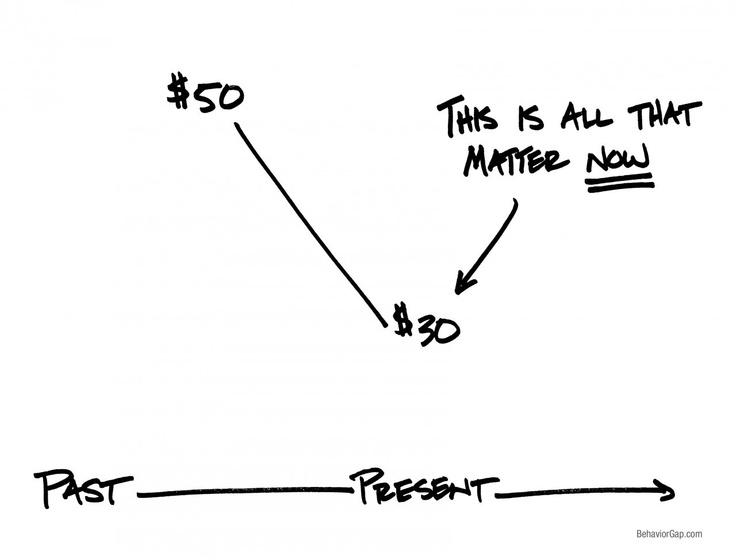 eugene fama efficient market hypothesis pdf