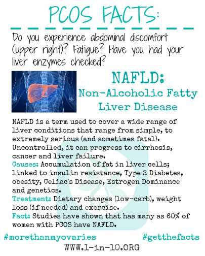PCOS & NAFLD #morethanmyovaries #1in10 #PCOS #getthefacts