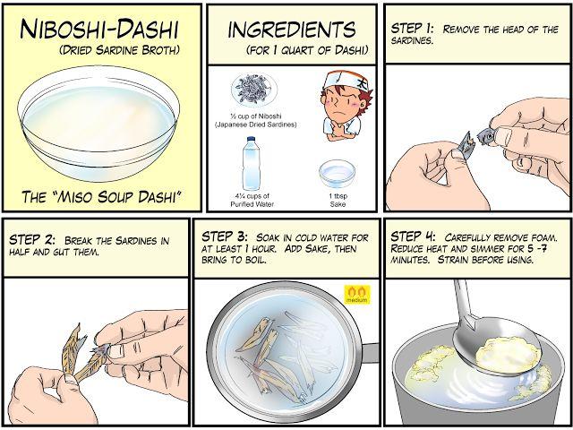 Japanese Recipes by Chef Taro - Album on Imgur
