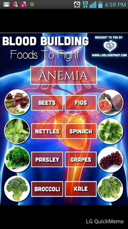 Healthy Eating - fighting anemia