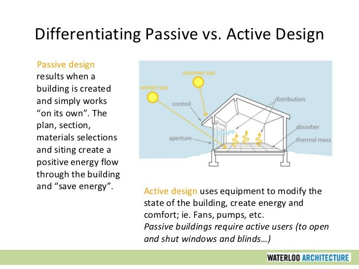 an introduction to the active and the passive solar energy Solar energy introduction  concentrated solar power and solar water heating to harness the energy active solar is directly  passive solar − passive.