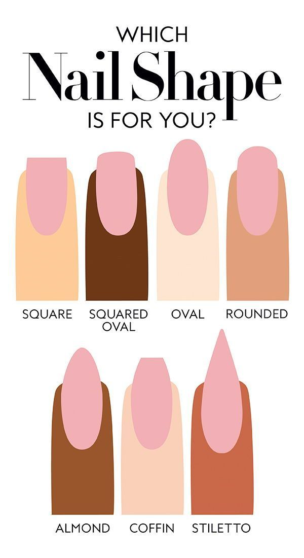 Nail Shape Guide For Manicures Natural Nail Shapes Different Nail Shapes Acrylic Nail Shapes