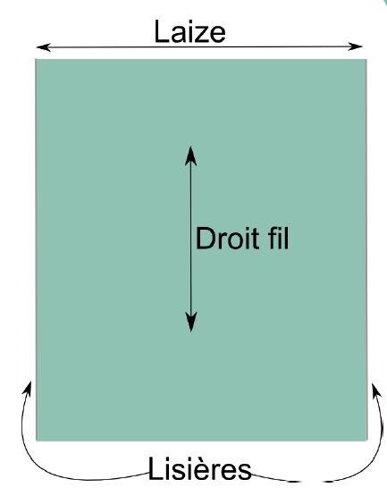 C'est le sens des fils d'un tissu (fils de chaîne ou fils de trame). Communément le droit fil désigne le sens des fils de chaîne, il est alors parallèle aux lisières du tissu. La flèche de «droit fil» présente sur certaines pièces de patron vous indique comment bien les positionner : la flèche doit tout …
