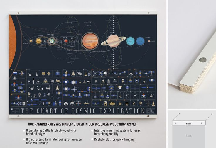 [$70] Pop Chart Lab --> Design + Data = Delight --> The Chart of Cosmic Exploration