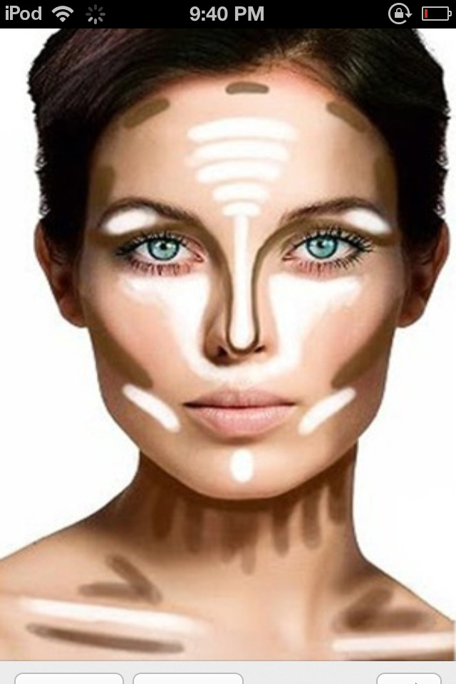 Finally! A guide to the perfect contouring for any face shape!