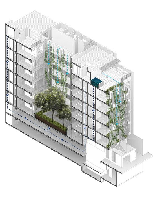 Arquitectura colectiva y de baja densidad: 10 edificios de departamentos en Lima Perú