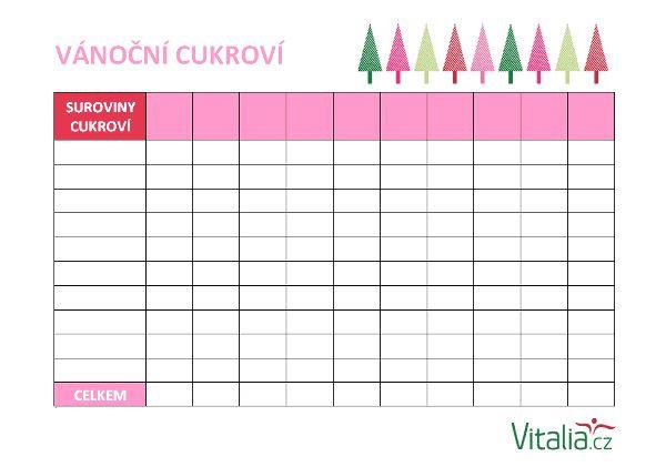 Jak si ulehčit práci při plánování cukroví - Vitalia.cz
