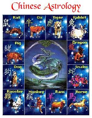 Chinese zodiac dates in Melbourne