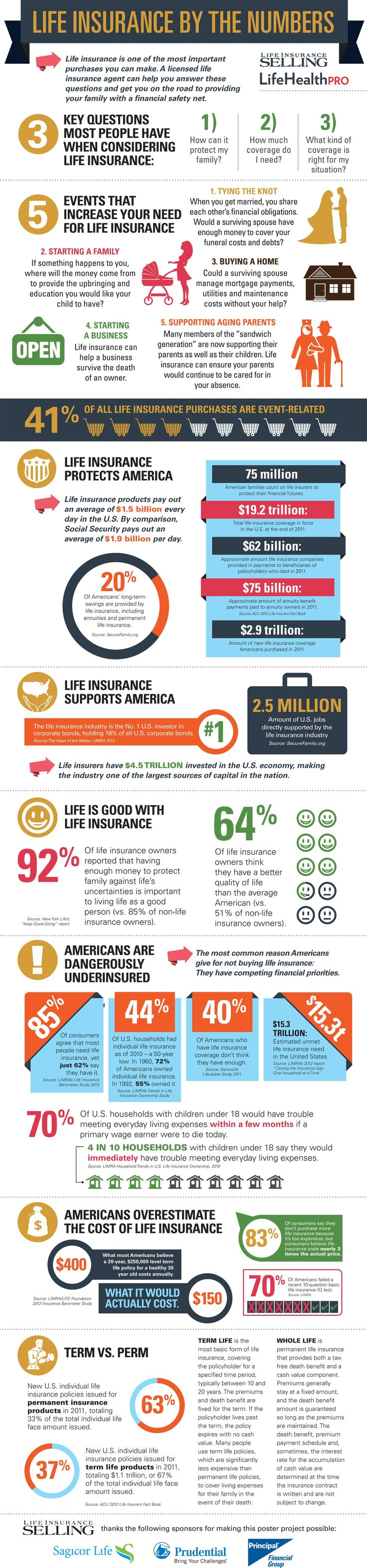 life insurance sales talk Starmount life insurance company  life & accident insurance plans talk  build your business more easily with customized websites for individual sales,.