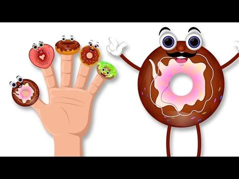 Buñuelo dedo familia con letras | Canciones infantiles | Canciones españolas de la familia del dedo - YouTube