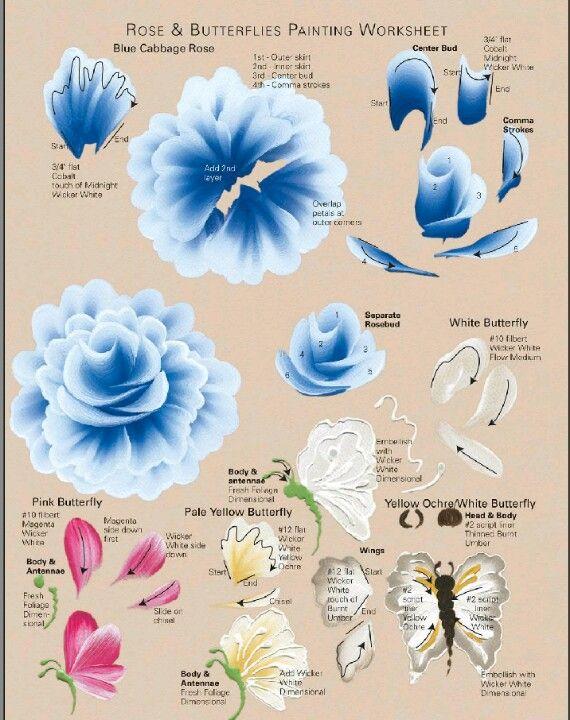 One stroke rose tutorial www.hierishetfeest.com                                                                                                                                                                                 More