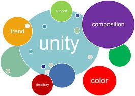 Unity of personality