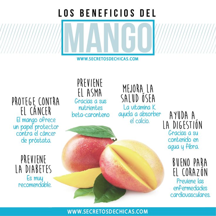 Beneficios del mango