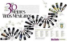 vino mexicano -  Red Mexica wine