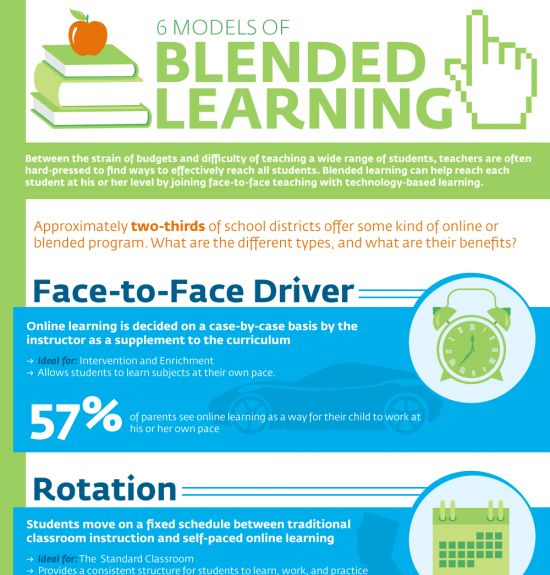 blended learning instructional design