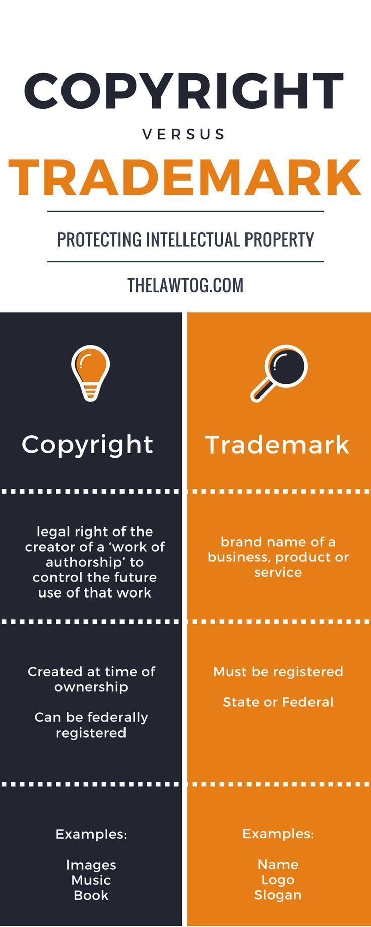 Copyright Versus Trademark for Photography Businesses