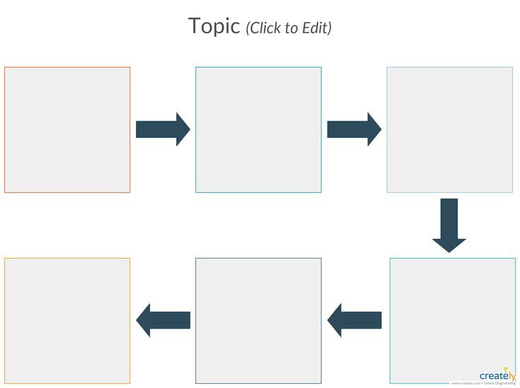 Sequence Chart Template Sequence Diagram Chart Templates