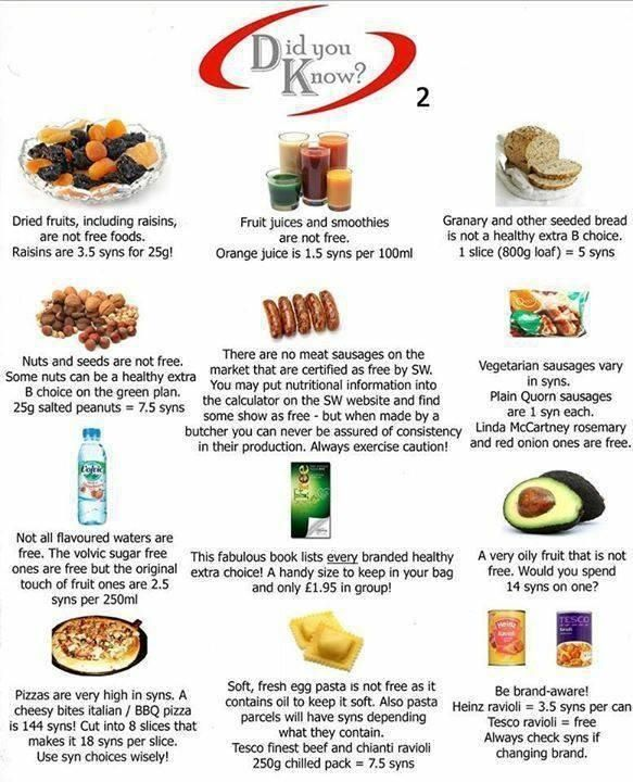 17 Best Images About Sw On Pinterest Slimming World