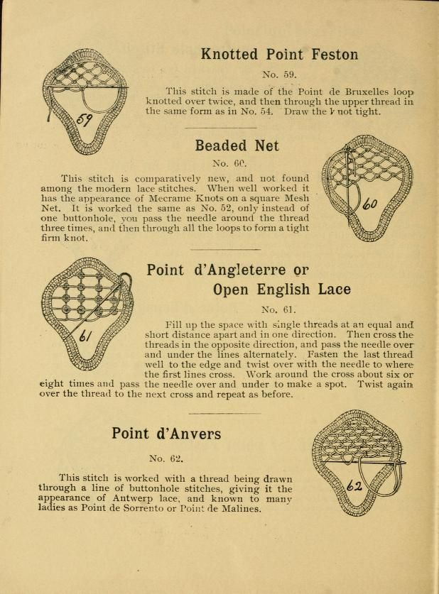 How to make lace - book of lace filling stitches and patterns. In the public domain on Open Library.