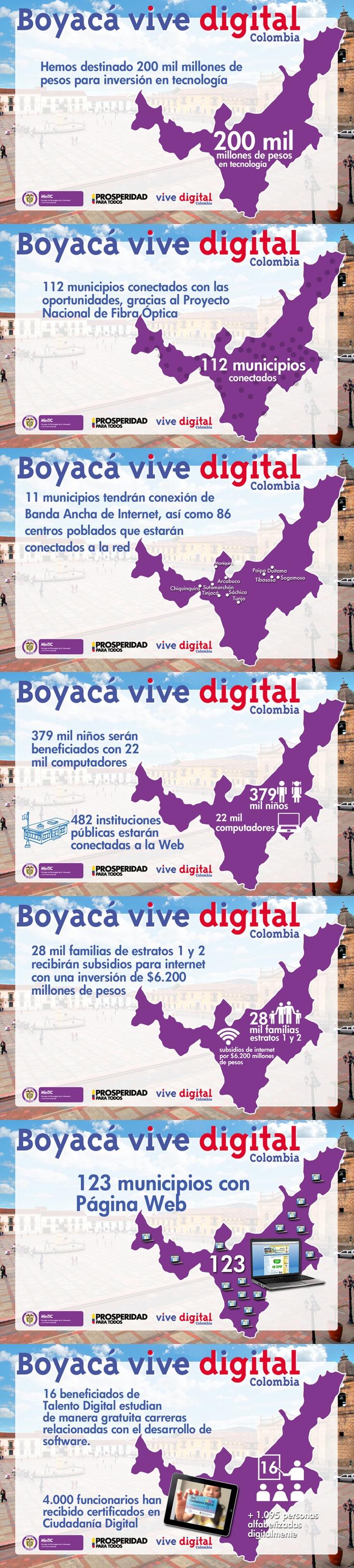 Boyacá Vive Digital