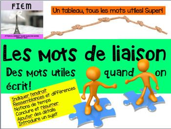 "Boost your students' writing skills!... and teach them how to connect sentences together. Find the most common ""Mots de liaison"" in one easy to use graphic organizer.Ready to print and USE as an TEACHING TOOL!These ready-made charts (2 pages) are ready to post in your classroom or print and copy for of your students.This package includes 3 colourful slides on ""Les mots de liaison""."