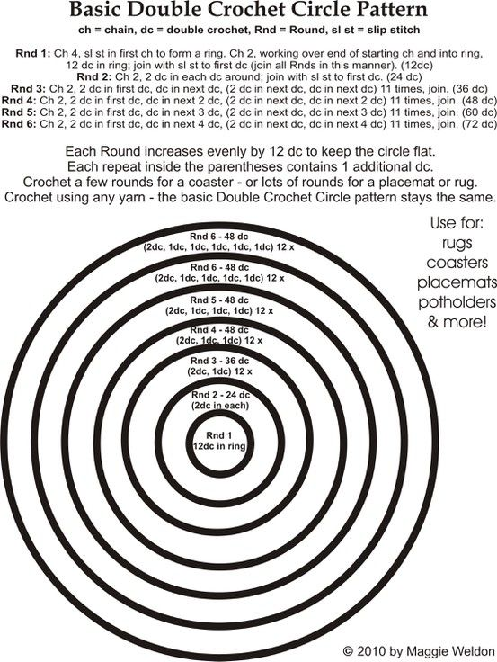 Basic Double Crochet Circle Pattern. for any placement or rug or whatever. so helpful!