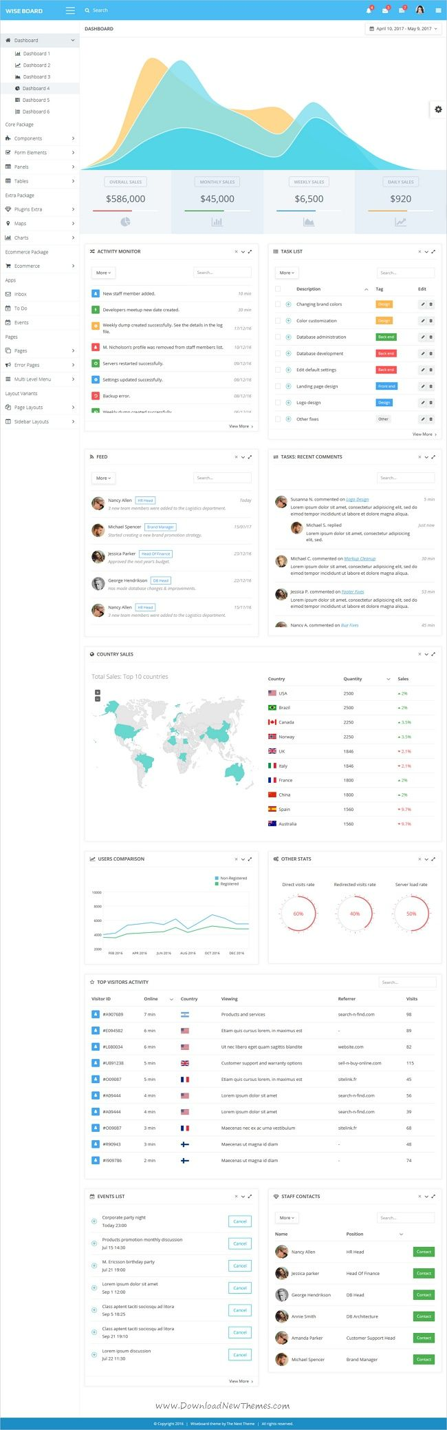 WiseBoard is a multipurpose #HTML bootstrap #admin #template with wide range of user pages, unique components, 80+ integrated plugins and various layouts download now➩ https://themeforest.net/item/wiseboard-responsive-multipurpose-admin-template/19608853?ref=Datasata